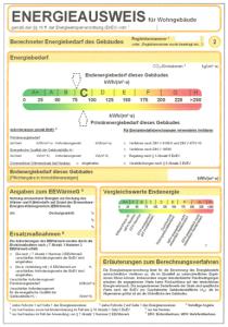 Energieausweis, BAFA-Richtlinien, Effizienz Expertenliste Karlsruhe